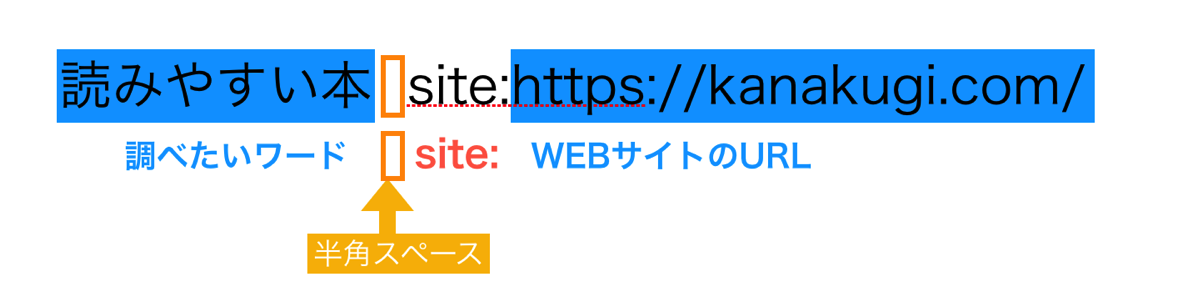 Google Chromeの検索例