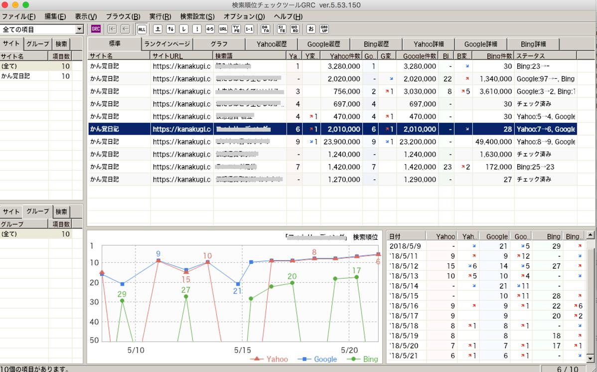 GRCを導入して、ブログを分析!!