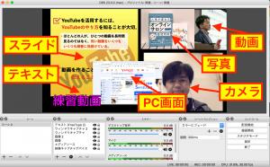 OBS Studio編集画面